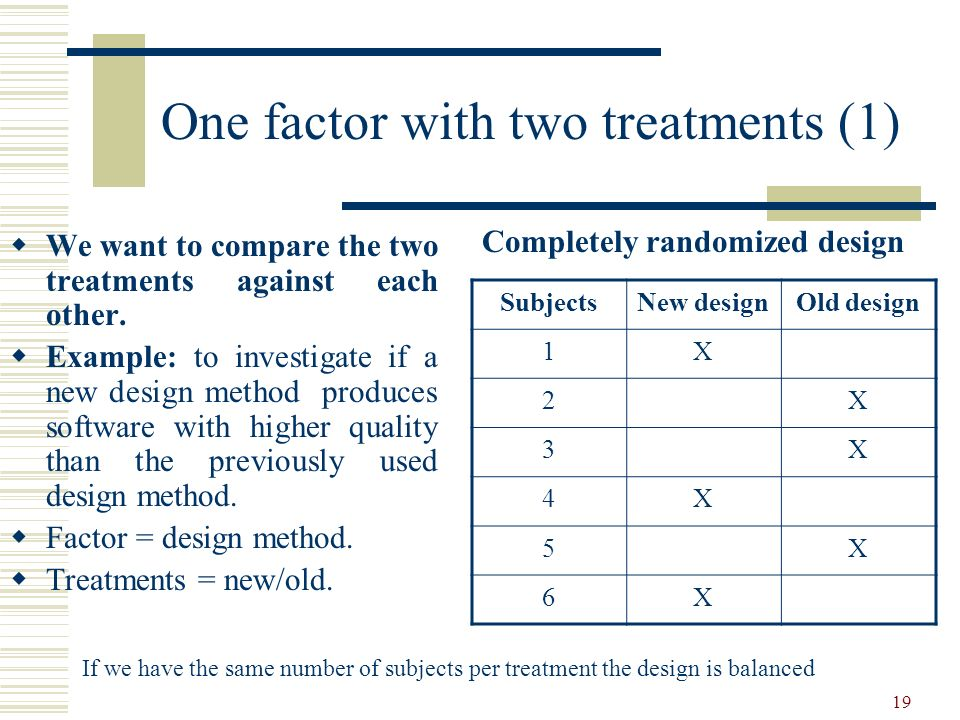 19 One factor with two treatments (1) We want to compare the two treatments against each other. Example: to investigate if a new design method produce