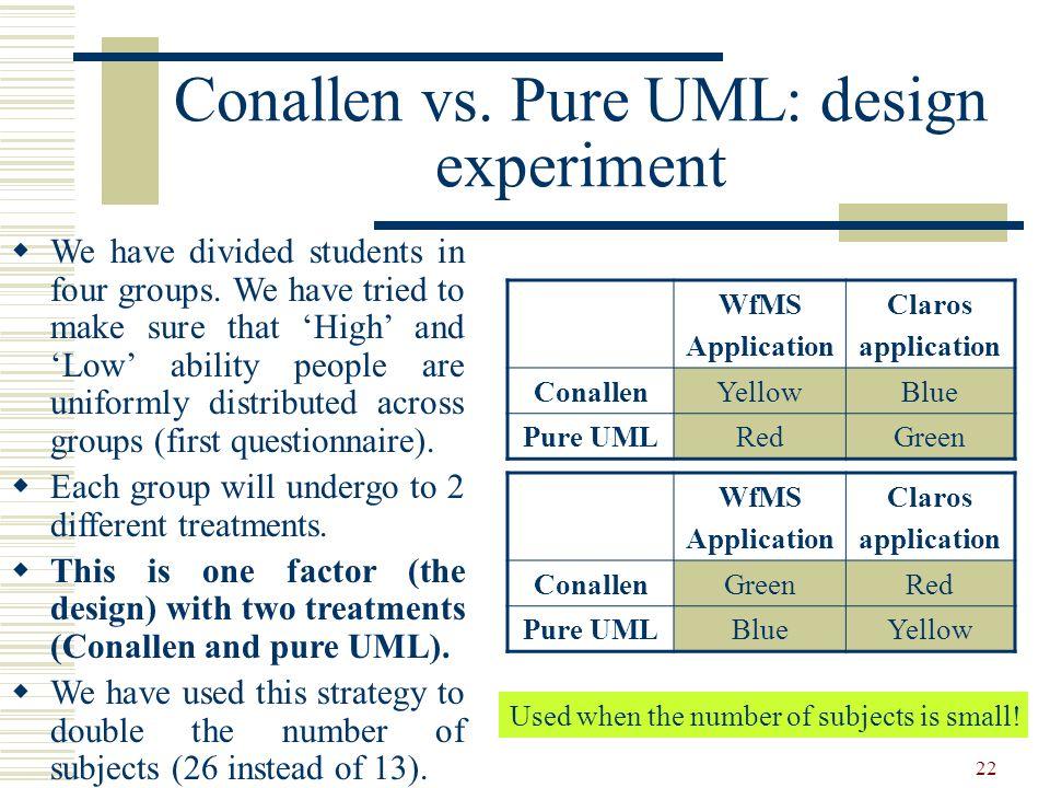 22 Conallen vs. Pure UML: design experiment WfMS Application Claros application ConallenYellowBlue Pure UMLRedGreen We have divided students in four g