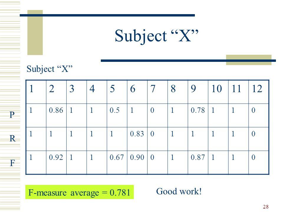 28 Subject X 123456789101112 10.86110.51010.78110 111110.83011110 10.92110.670.90010.87110 Subject X P R F F-measure average = 0.781 Good work!