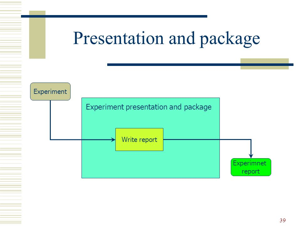 39 Presentation and package Write report Experiment Experimnet report Experiment presentation and package