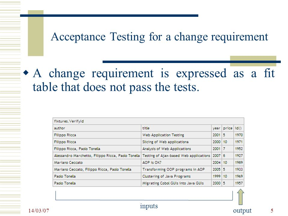 14/03/07 Change requirements with FIT/FitNesse5 Acceptance Testing for a change requirement A change requirement is expressed as a fit table that does not pass the tests.