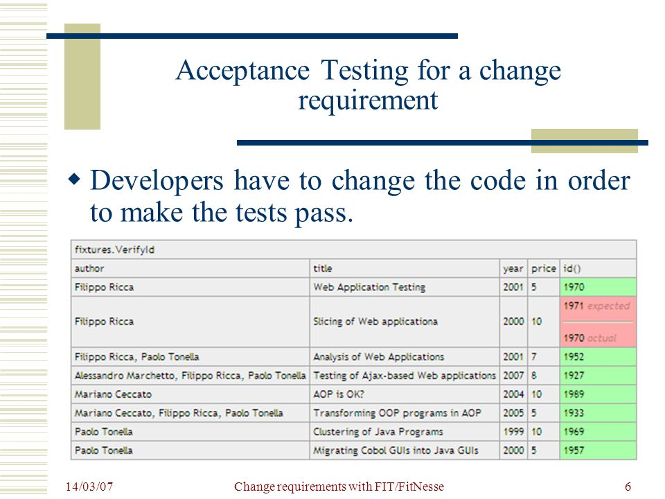 14/03/07 Change requirements with FIT/FitNesse6 Developers have to change the code in order to make the tests pass. Acceptance Testing for a change re