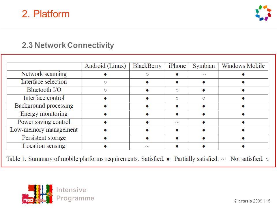 2. Platform 2.3 Network Connectivity © artesis 2009 | 15