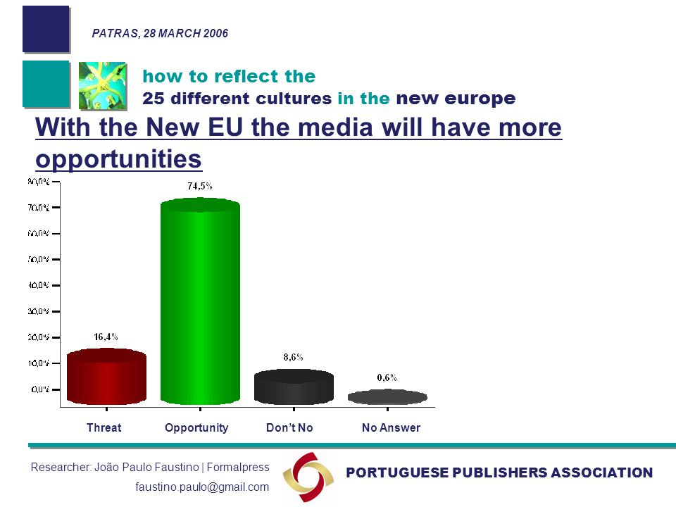 how to reflect the 25 different cultures in the new europe PORTUGUESE PUBLISHERS ASSOCIATION PATRAS, 28 MARCH 2006 Researcher: João Paulo Faustino | Formalpress faustino.paulo@gmail.com With the New EU the media will have more opportunities ThreatOpportunityDont NoNo Answer