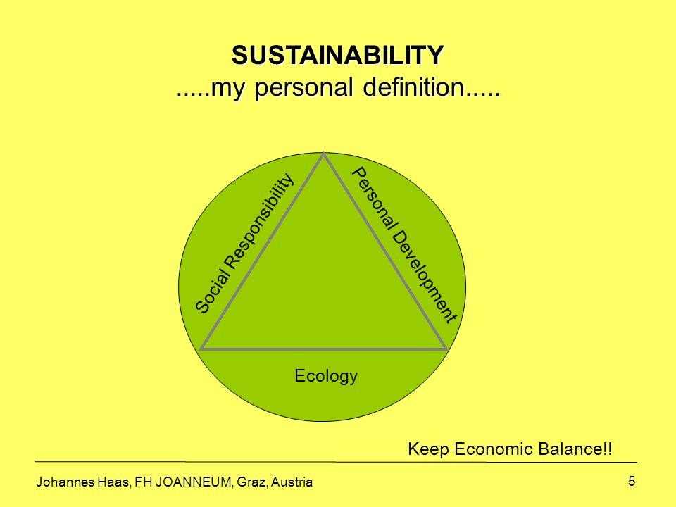 6 Johannes Haas, FH JOANNEUM, Graz, Austria Ecology Social Responsibility Personal Development SUSTAINABILITY.....