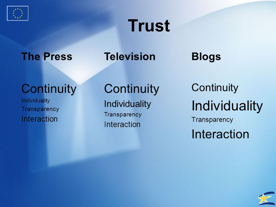 Trust is made by… Individuality Continuity Transparency Interaction