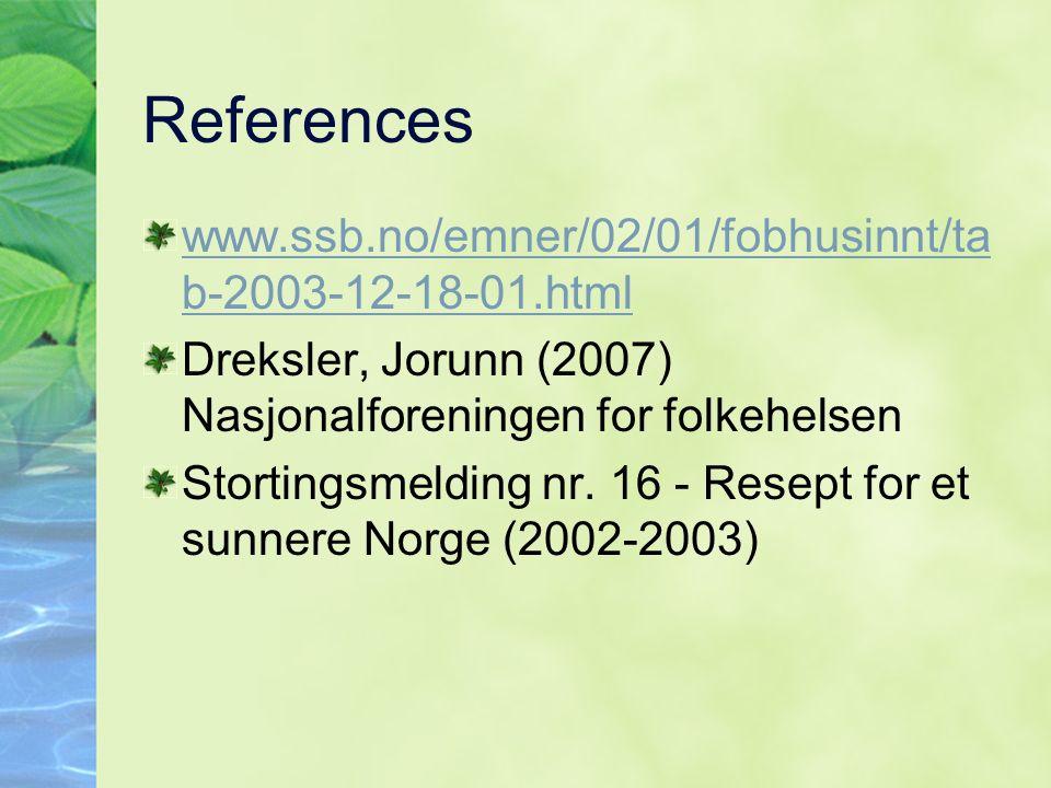 References www.ssb.no/emner/02/01/fobhusinnt/ta b-2003-12-18-01.html Dreksler, Jorunn (2007) Nasjonalforeningen for folkehelsen Stortingsmelding nr.