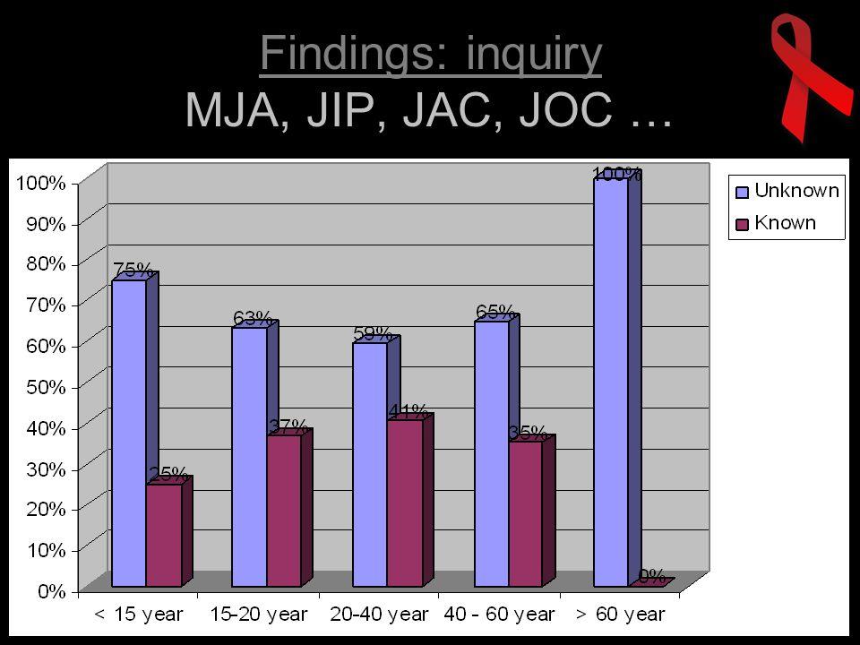 Findings: inquiry MJA, JIP, JAC, JOC …