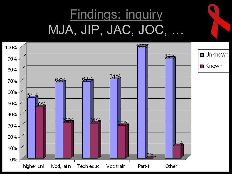Findings: inquiry MJA, JIP, JAC, JOC, …