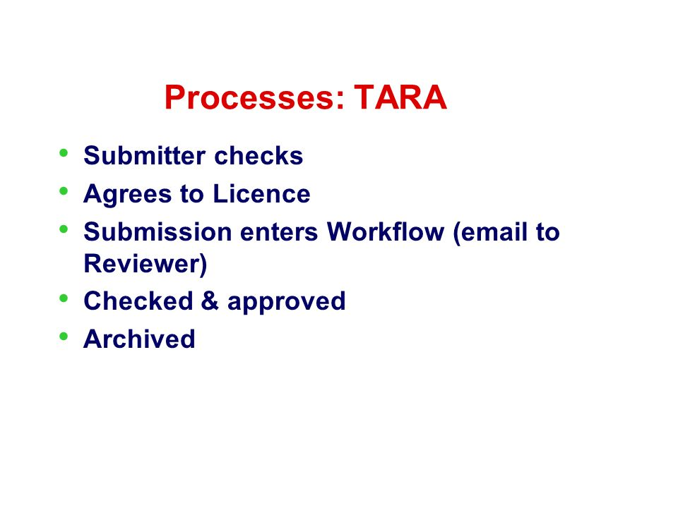 Processes: TARA Submitter checks Agrees to Licence Submission enters Workflow ( to Reviewer) Checked & approved Archived