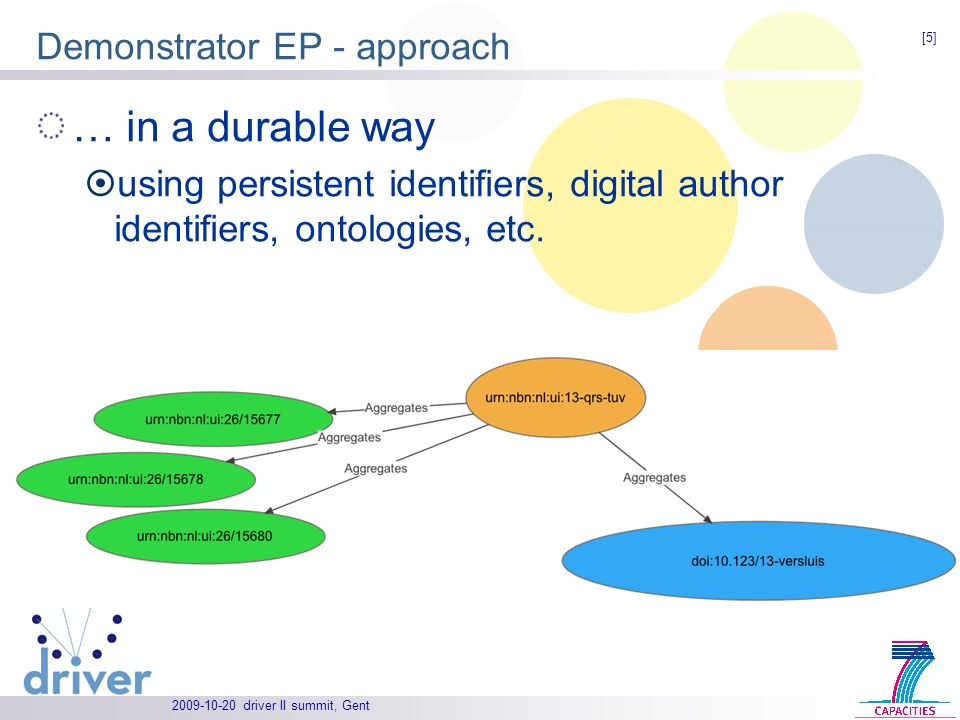 driver II summit, Gent Demonstrator EP - approach … in a durable way using persistent identifiers, digital author identifiers, ontologies, etc.
