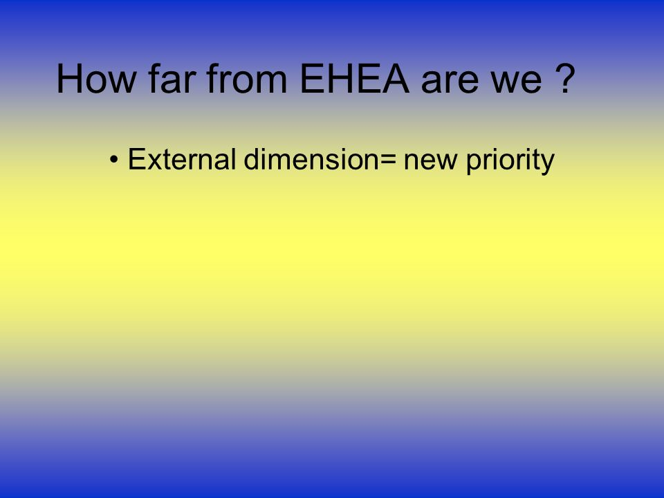 How far from EHEA are we ? External dimension= new priority