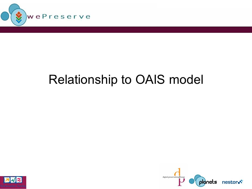 Relationship to OAIS model