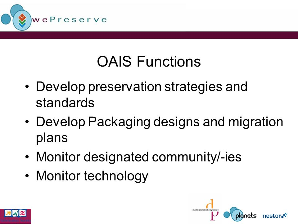 OAIS Functions Develop preservation strategies and standards Develop Packaging designs and migration plans Monitor designated community/-ies Monitor technology
