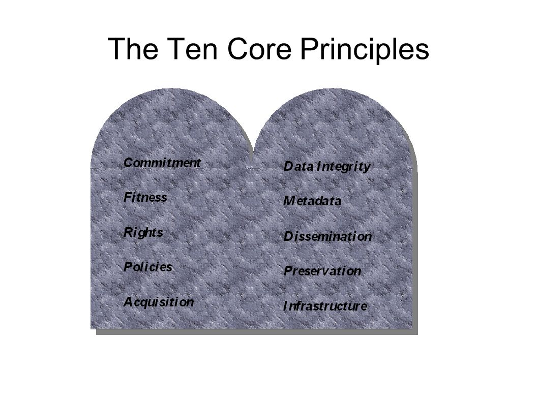 The Ten Core Principles