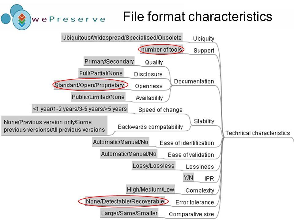 File format characteristics