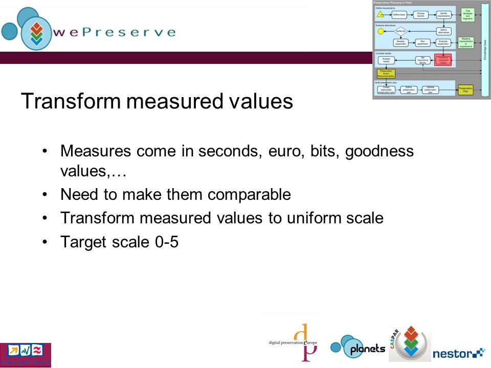 Transform measured values Measures come in seconds, euro, bits, goodness values,… Need to make them comparable Transform measured values to uniform sc