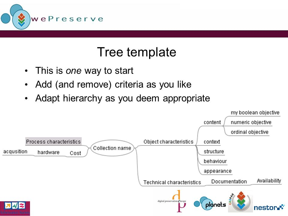 Tree template This is one way to start Add (and remove) criteria as you like Adapt hierarchy as you deem appropriate