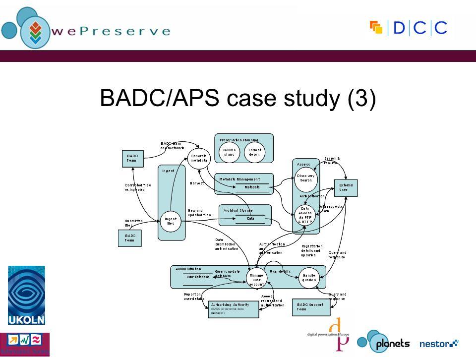 BADC/APS case study (3)