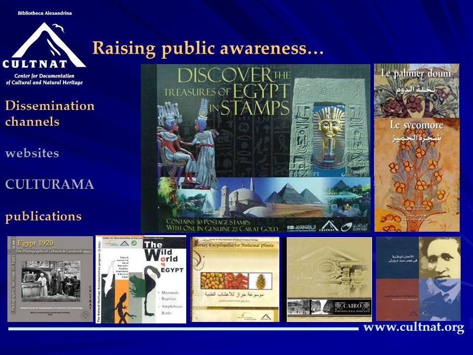 www.cultnat.org Dissemination channels websites CULTURAMA publications Raising public awareness…