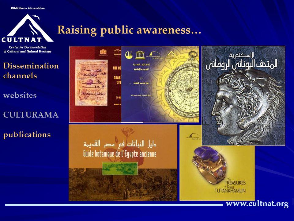 www.cultnat.org Raising public awareness… Dissemination channels websites CULTURAMA publications