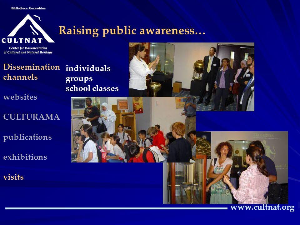 www.cultnat.org Raising public awareness… Dissemination channels websites CULTURAMA publications exhibitions visits individuals groups school classes