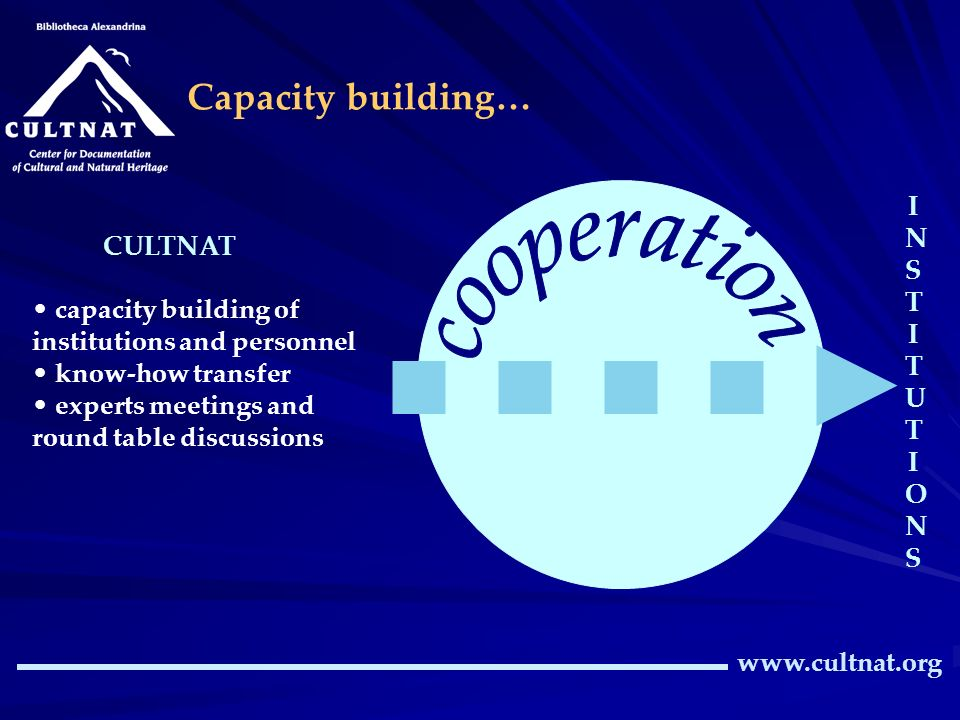 capacity building of institutions and personnel know-how transfer experts meetings and round table discussions www.cultnat.org Capacity building… INSTITUTIONSINSTITUTIONS CULTNAT