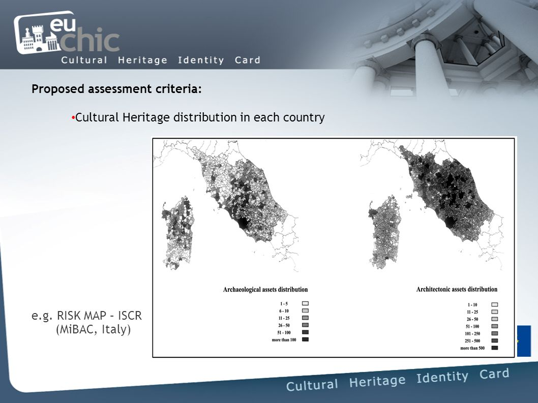 e.g. RISK MAP – ISCR (MiBAC, Italy) Proposed assessment criteria: Cultural Heritage distribution in each country