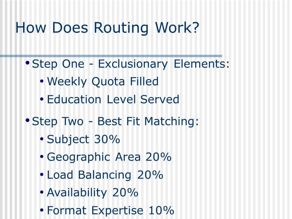 How Does Routing Work.