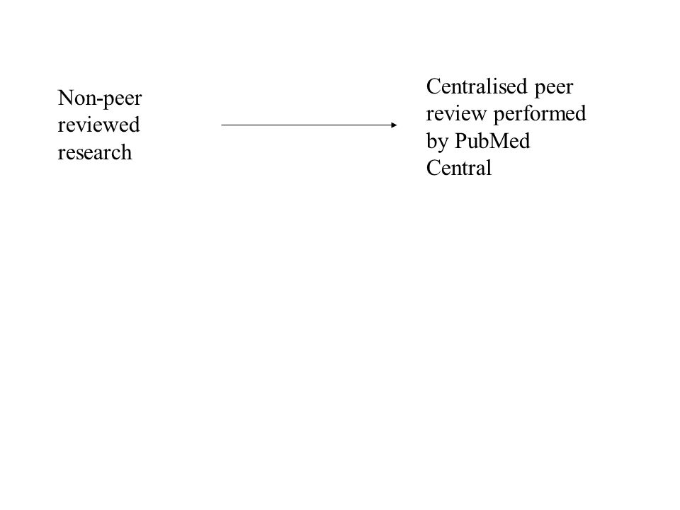 Peer reviewed articles from journals PubMed Central - full text repository of peer reviewed research Non-peer reviewed research Centralised peer review performed by PubMed Central