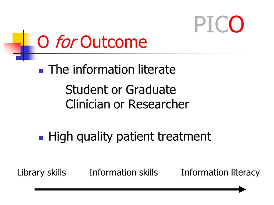 O for Outcome The information literate Student or Graduate Clinician or Researcher High quality patient treatment PICO Library skills Information skills Information literacy