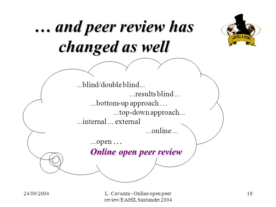 24/09/2004L. Cavazza - Online open peer review/EAHIL Santander 2004 18 … and peer review has changed as well...blind/double blind......results blind..