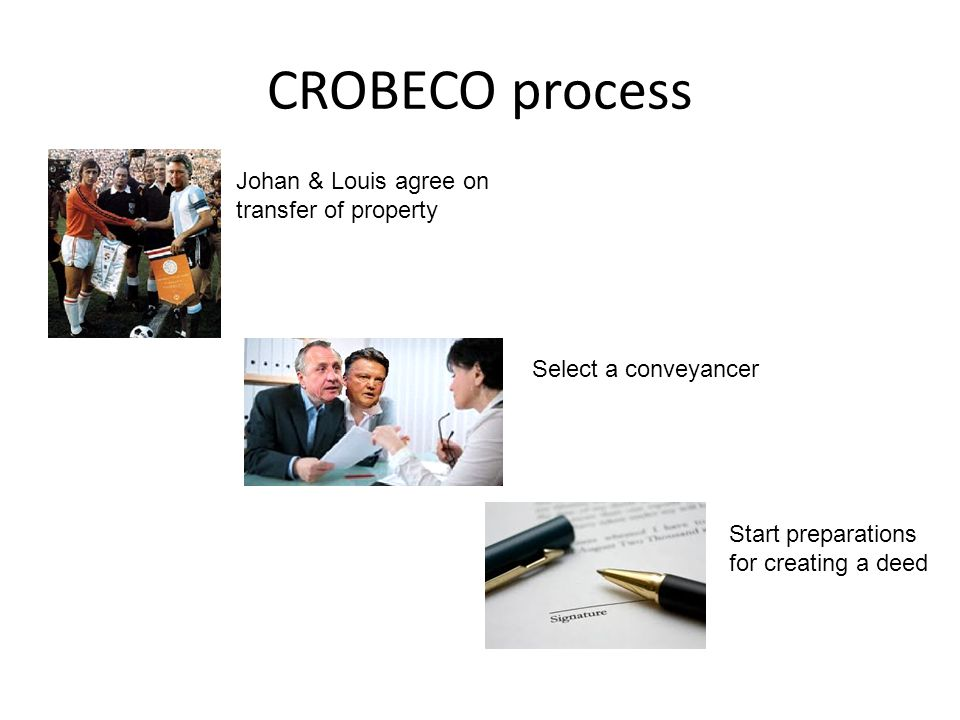 CROBECO process Johan & Louis agree on transfer of property Select a conveyancer Start preparations for creating a deed