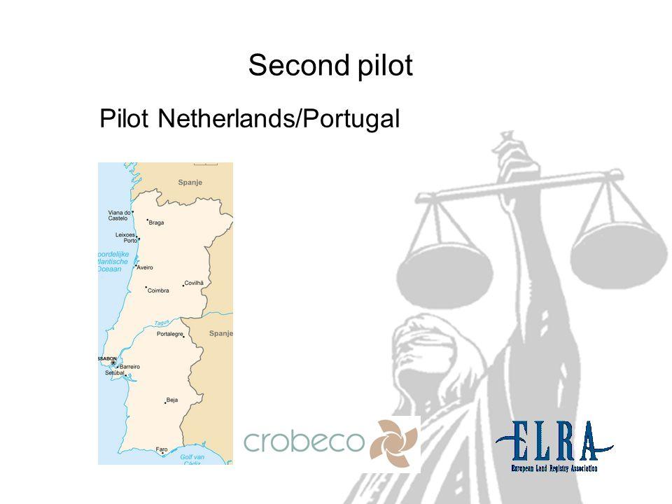 Second pilot Pilot Netherlands/Portugal