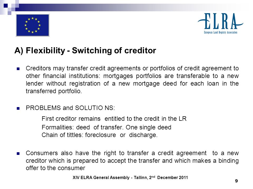 Proposal For A Directive Of The Ep And Council On Credit Agreements