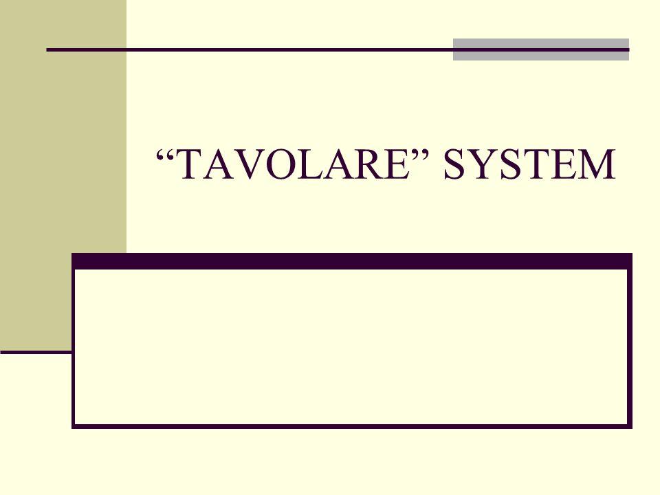 TAVOLARE SYSTEM