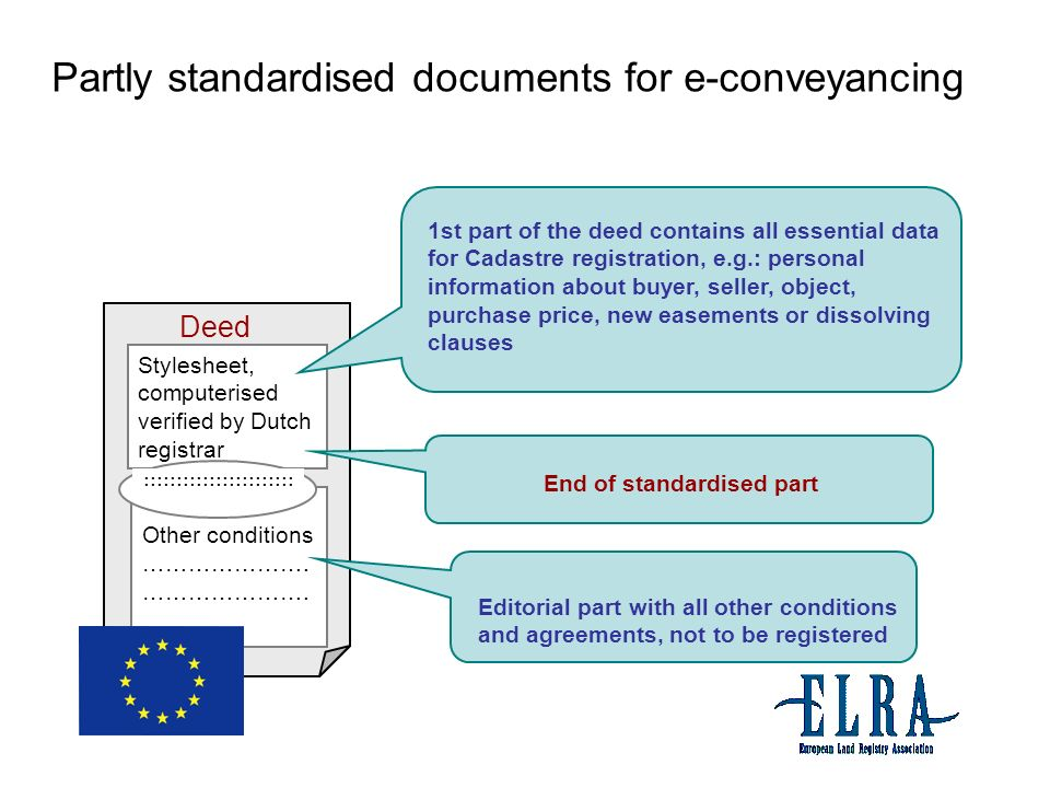 Partly standardised documents for e-conveyancing Stylesheet, computerised verified by Dutch registrar Other conditions …………………. Deed..................
