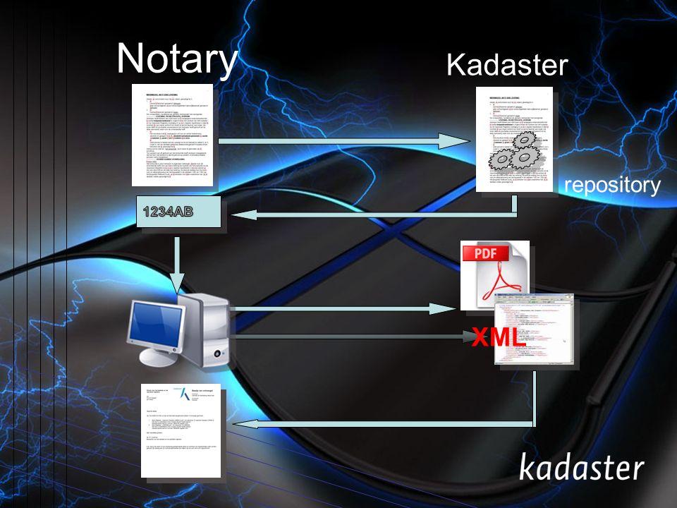 Notary Kadaster XML repository
