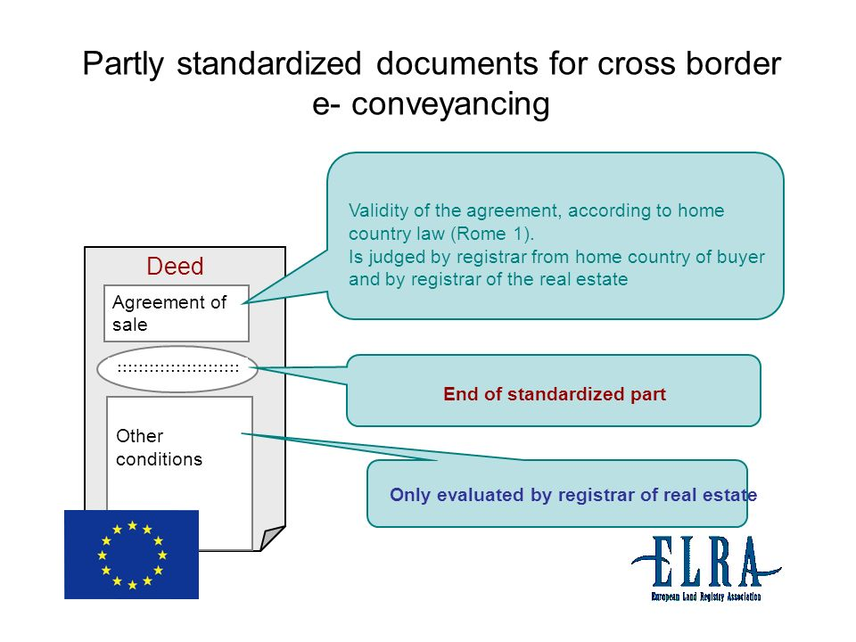 Partly standardized documents for cross border e- conveyancing Agreement of sale Other conditions Deed....................... End of standardized part