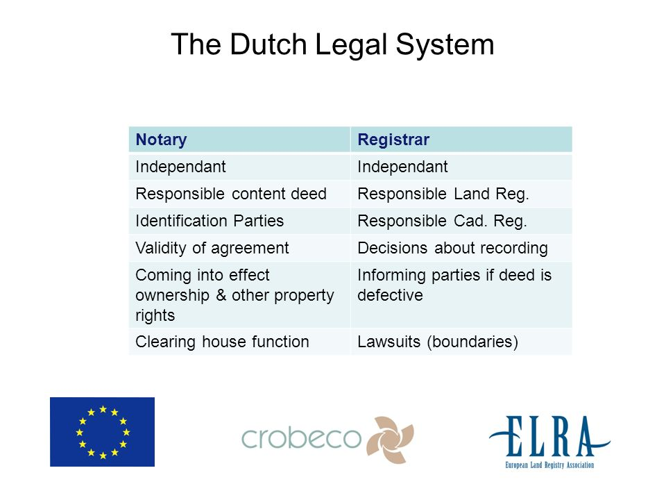The Dutch Legal System NotaryRegistrar Independant Responsible content deedResponsible Land Reg. Identification PartiesResponsible Cad. Reg. Validity