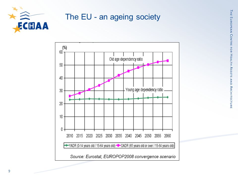 9 The EU - an ageing society