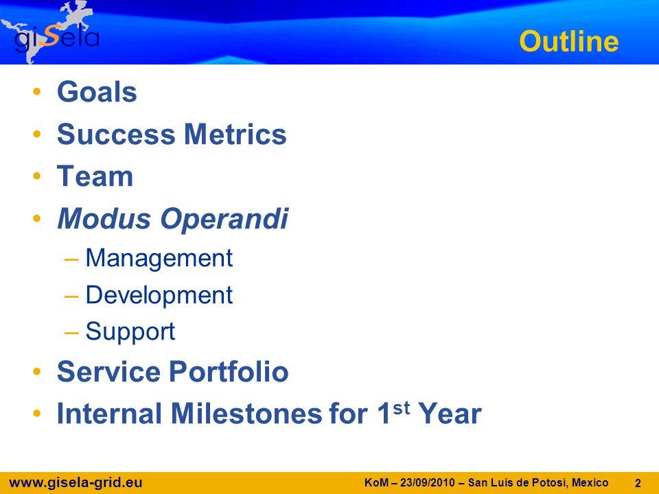 www.gisela-grid.eu Outline Goals Success Metrics Team Modus Operandi –Management –Development –Support Service Portfolio Internal Milestones for 1 st Year 2 KoM – 23/09/2010 – San Luis de Potosí, Mexico