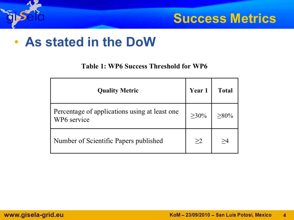 www.gisela-grid.eu Success Metrics As stated in the DoW KoM – 23/09/2010 – San Luis Potosí, Mexico 4