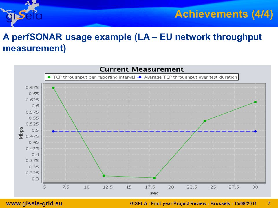 www.gisela-grid.eu GISELA - First year Project Review - Brussels - 15/09/2011 7 A perfSONAR usage example (LA – EU network throughput measurement) Achievements (4/4)