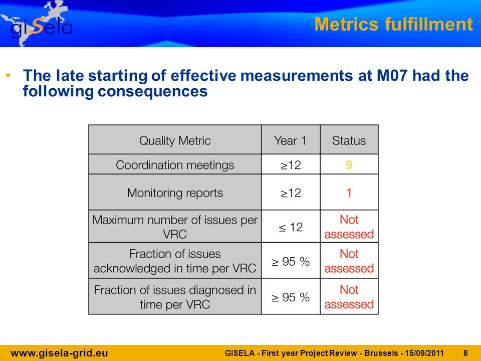 www.gisela-grid.eu GISELA - First year Project Review - Brussels - 15/09/2011 8 Metrics fulfillment The late starting of effective measurements at M07