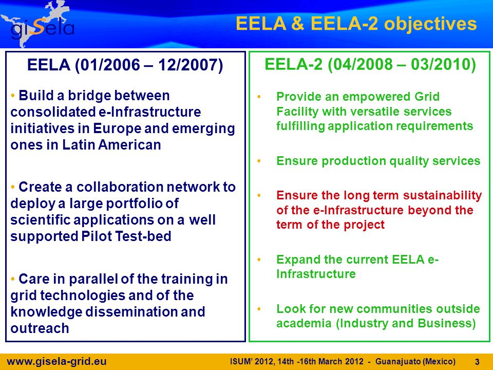 www.gisela-grid.eu 3 EELA & EELA-2 objectives ISUM 2012, 14th -16th March 2012 - Guanajuato (Mexico) 3 EELA (01/2006 – 12/2007) Build a bridge between consolidated e-Infrastructure initiatives in Europe and emerging ones in Latin American Create a collaboration network to deploy a large portfolio of scientific applications on a well supported Pilot Test-bed Care in parallel of the training in grid technologies and of the knowledge dissemination and outreach EELA-2 (04/2008 – 03/2010) Provide an empowered Grid Facility with versatile services fulfilling application requirements Ensure production quality services Ensure the long term sustainability of the e-Infrastructure beyond the term of the project Expand the current EELA e- Infrastructure Look for new communities outside academia (Industry and Business)