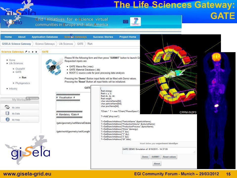 www.gisela-grid.eu 15 The Life Sciences Gateway: GATE 15 EGI Community Forum - Munich – 29/03/2012
