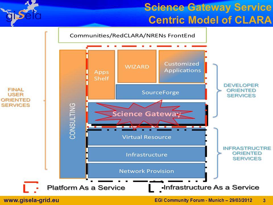 www.gisela-grid.eu 3 Science Gateway Service Centric Model of CLARA EGI Community Forum - Munich – 29/03/2012