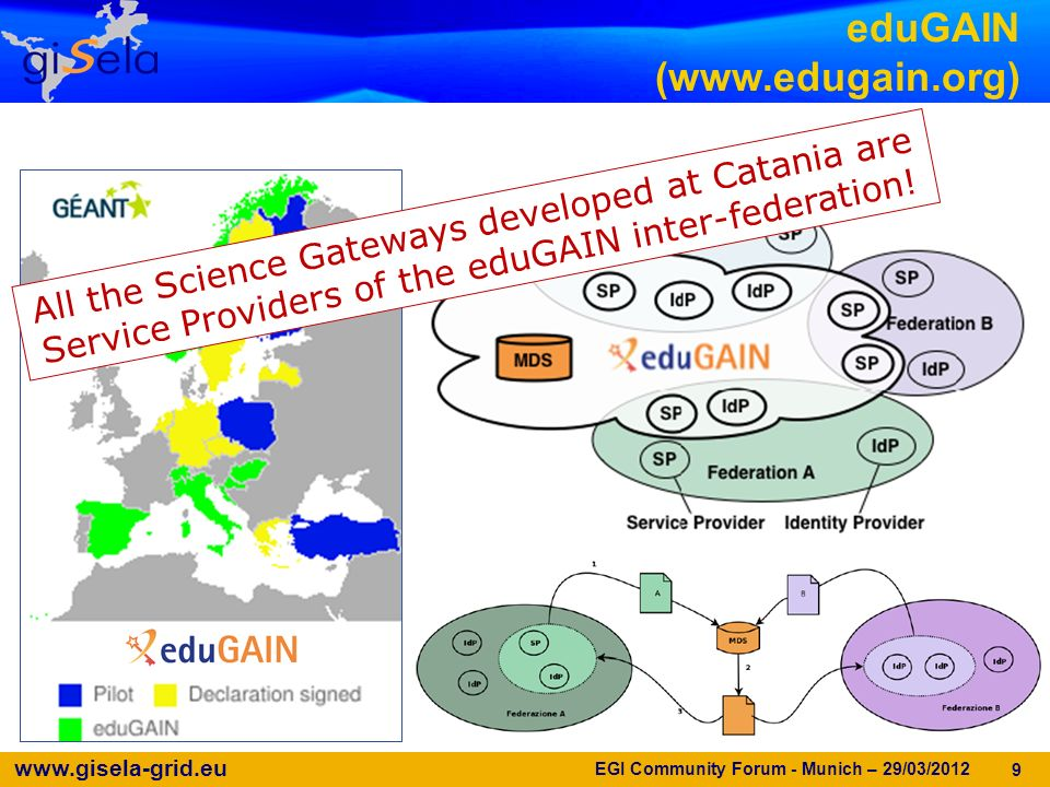 www.gisela-grid.eu 9 eduGAIN (www.edugain.org) All the Science Gateways developed at Catania are Service Providers of the eduGAIN inter-federation.