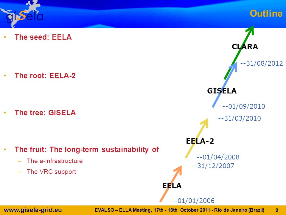 www.gisela-grid.eu 13 Specificity: gLite OurGrid interoperability Latin American context: –Large Universities (UFRJ, USP,…) in International collaborations thus complying with the corresponding computing model and middlewares (gLite, OSG,..) –Several small Universities naturally adopting the Desktop-based opportunistic Grid approach and using the OurGrid middleware EVALSO – ELLA Meeting, 17th - 18th October 2011 - Rio de Janeiro (Brazil) 13